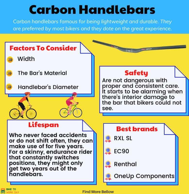 aero-carbon-handlebars