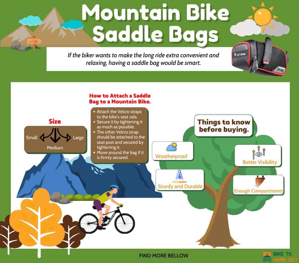best-mtb-saddle-bags