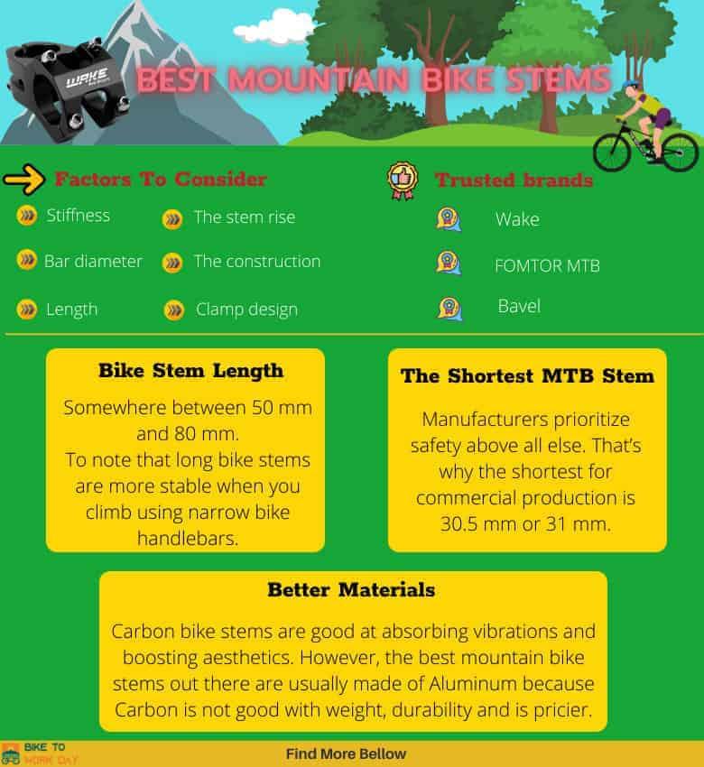 short-mtb-stem