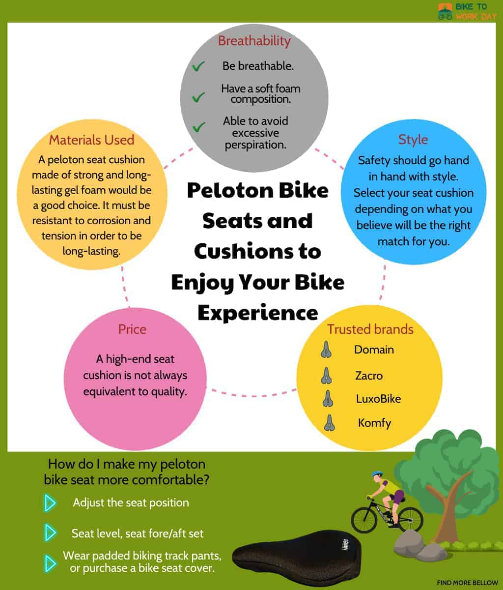 spin-bike-seat-cushions