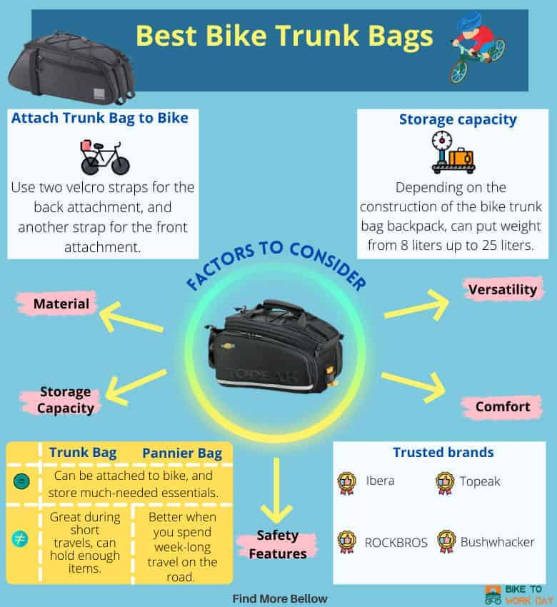 stylish-bike-trunk-bag