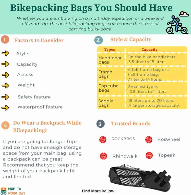 bikepacking-setup